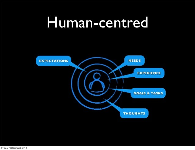 Human-centred NEEDSEXPECTATIONS GOALS & TASKS EXPERIENCE THOUGHTS Friday, 13 September 13