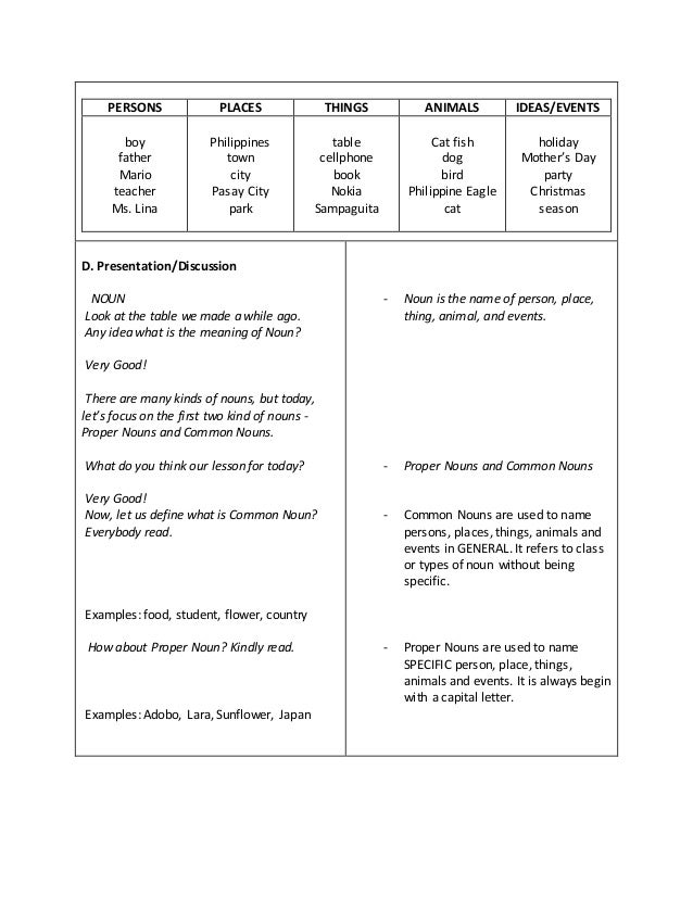 Proper nouns and common nouns detailed lesson plan the pupils 3 spiritdancerdesigns Image collections