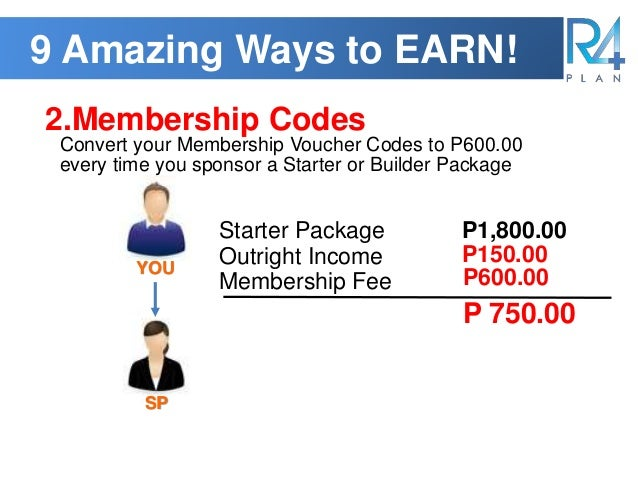 348d417239d9d BWL (Best World Lifestyle Philippines) Compensation Plans (Complan) Complete