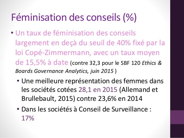 Féminisation des conseils (%) • Un taux de féminisation des conseils largement en deçà du seuil de 40% fixé par la loi Cop...