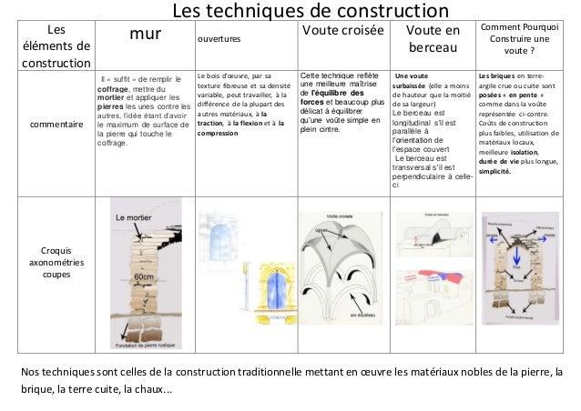 Les éléments de construction mur ouvertures Voute croisée Voute en berceau Comment Pourquoi Construire une voute ? comment...