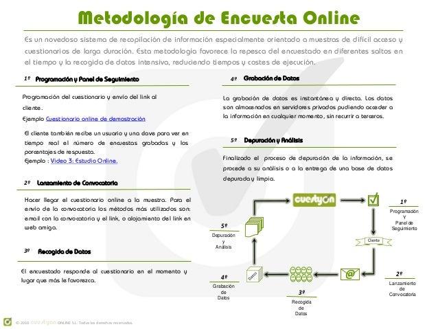 © 2010 cuestyon ONLINE S.L. Todos los derechos reservados. Programación del cuestionario y envío del link al cliente. Ejem...