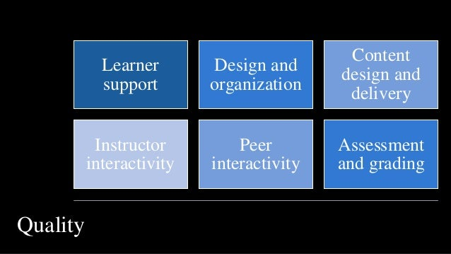 Learner support Design and organization Content design and delivery Instructor interactivity Peer interactivity Assessment...