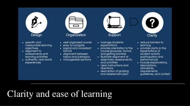 Clarity and ease of learning