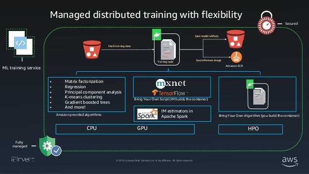 Detecting Financial Market Manipulation Using Machine Learning (AIM34…