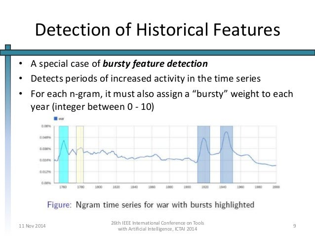 Detecting and Describing Historical Periods in a Large Corpora