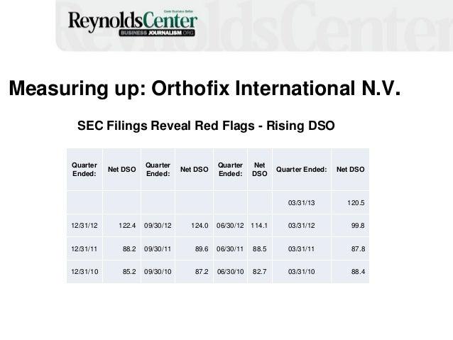 Measuring up: Orthofix International N.V. SEC Filings Reveal Red Flags - Rising DSO Quarter Ended: Net DSO Quarter Ended: ...