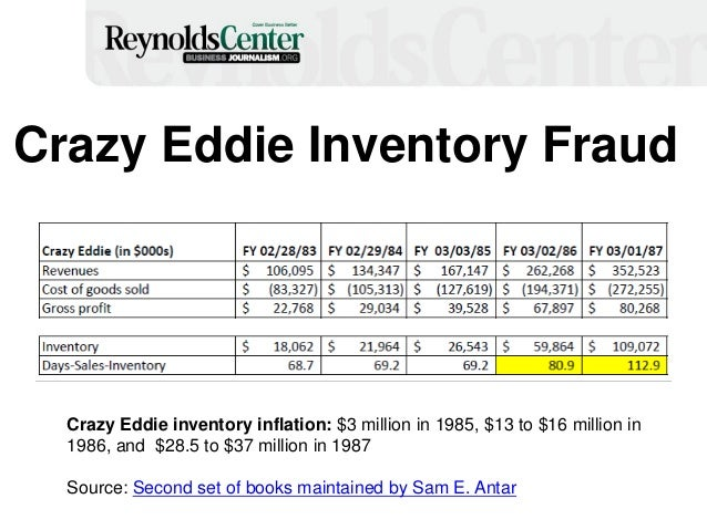 Crazy Eddie Inventory Fraud Crazy Eddie inventory inflation: $3 million in 1985, $13 to $16 million in 1986, and $28.5 to ...