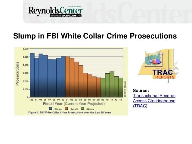 Slump in FBI White Collar Crime Prosecutions Source: Transactional Records Access Clearinghouse (TRAC)