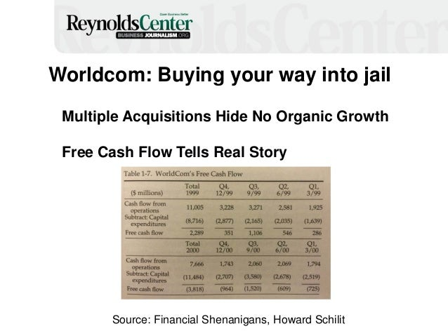 Worldcom: Buying your way into jail Multiple Acquisitions Hide No Organic Growth Free Cash Flow Tells Real Story Source: F...