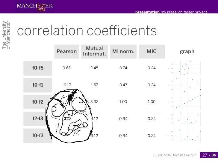 presentation my research taster projectcorrelation coefficients                     Mutual          Pearson               MI...