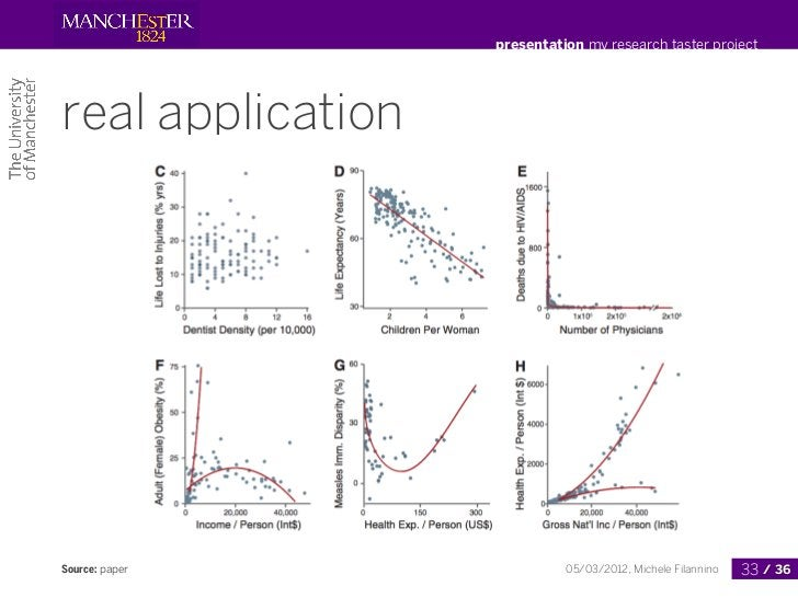 presentation my research taster projectreal applicationSource: paper                05/03/2012, Michele Filannino   33 / 36