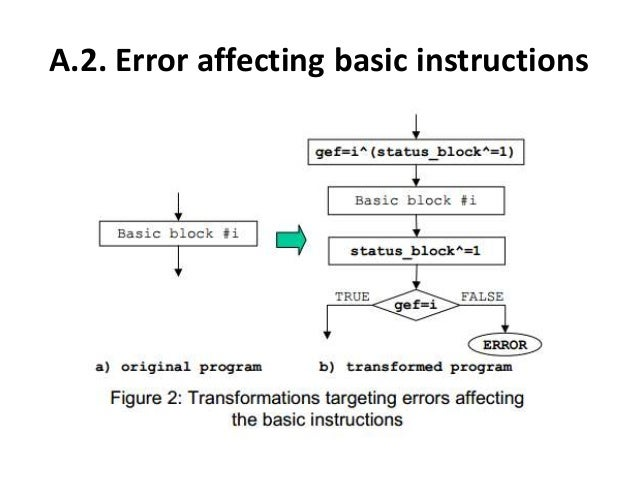 Detecting soft errors by a purely software approach