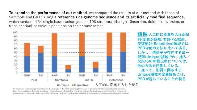 Detection of genome variation Slide 3