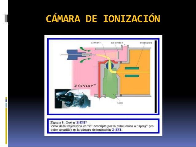 Detectores de la radiación e instrumentación