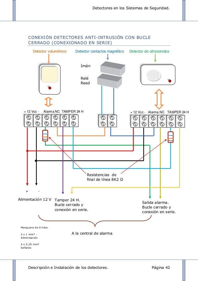 Detectores en los sistemas de alarma - Sistemas de alarma ...
