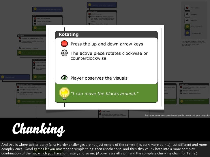 http://www.gamasutra.com/view/feature/1524/the_chemistry_of_game_design.php           Chunking And this is where twitter p...