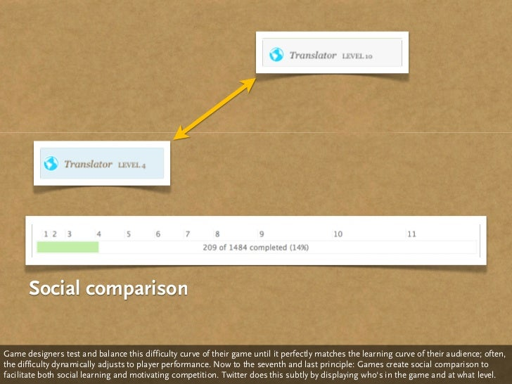 Social comparison  Game designers test and balance this difficulty curve of their game until it perfectly matches the lear...