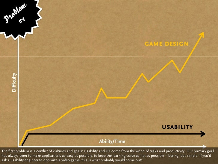 bl em    ro 1   P #                                                                                            game design...