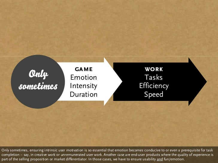 game                                       work             Only                          Emotion                         ...
