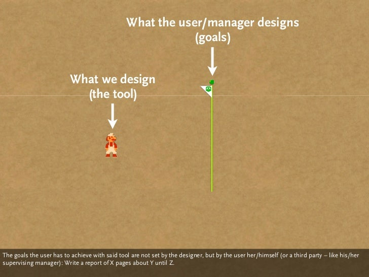 What the user/manager designs                                                            (goals)                          ...