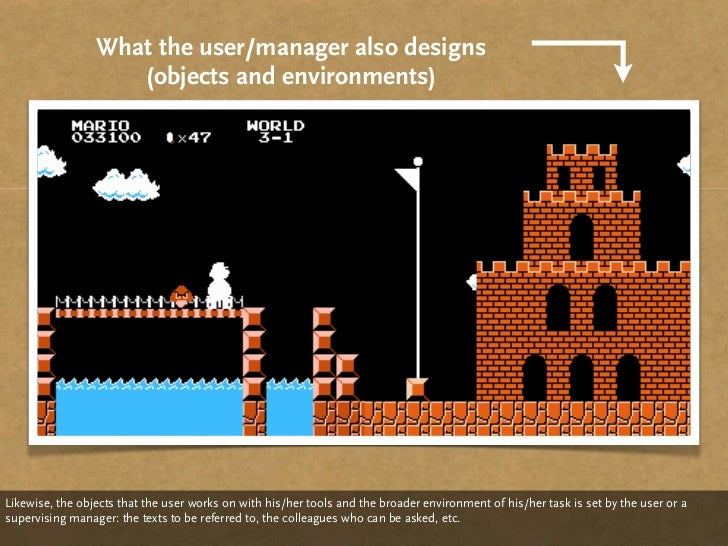 What the user/manager also designs                     (objects and environments)     Likewise, the objects that the user ...