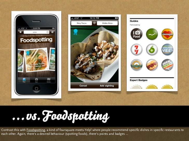 … vs. Foodspotting Contrast this with Foodspotting, a kind of foursquare-meets-Yelp! where people recommend specific dishe...