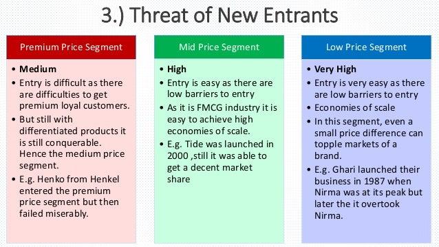 Detergent Wars in India (Surf Excel, Ariel, Nirma, Wheel, Tide, Ghari)