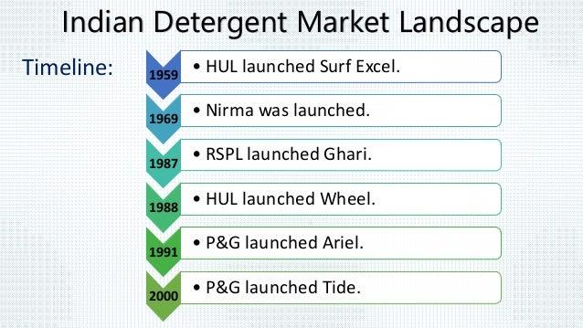detergent powder marketing strategy
