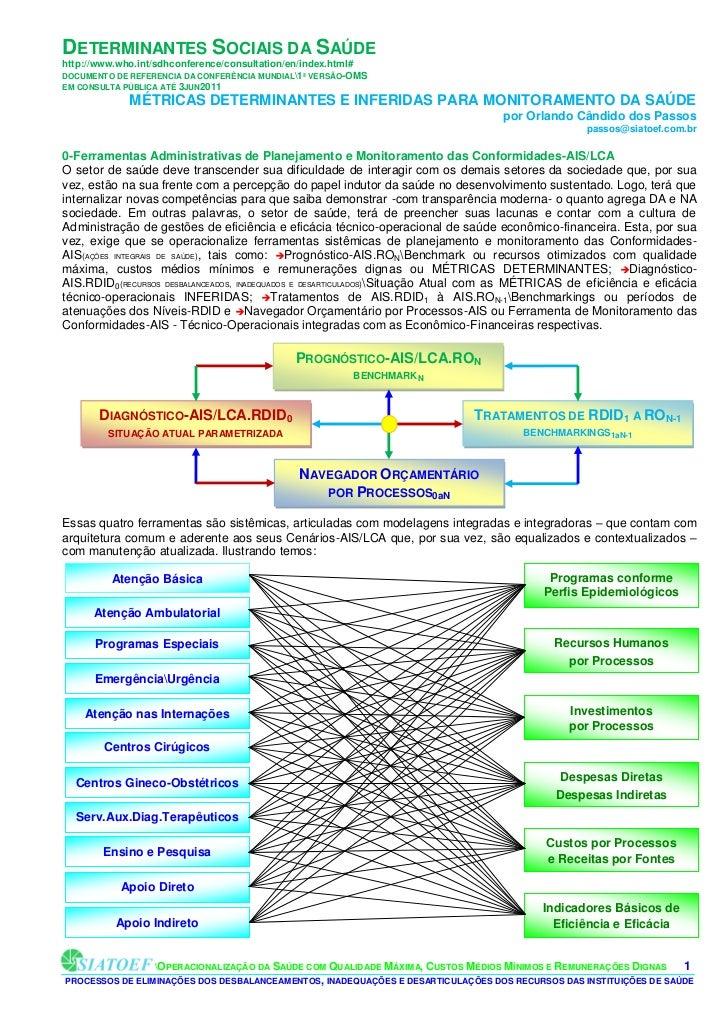 DETERMINANTES SOCIAIS DA SAÚDEhttp://www.who.int/sdhconference/consultation/en/index.html#DOCUMENTO DE REFERENCIA DA CONFE...