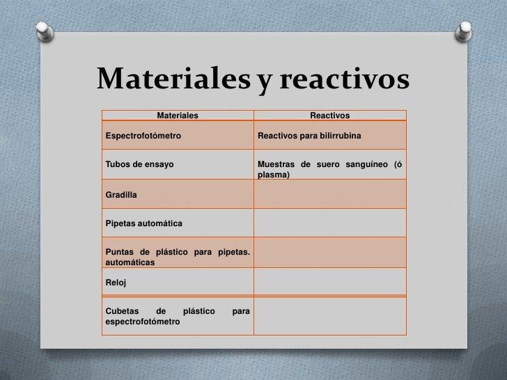 Materiales y reactivos<br />