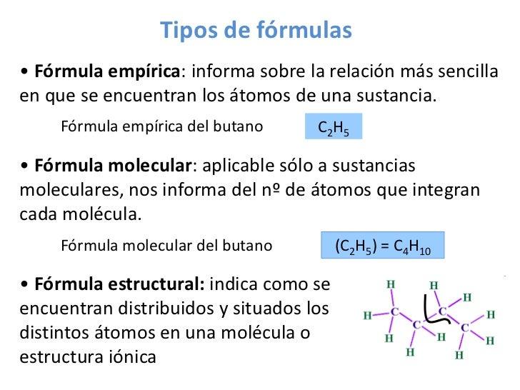 Determinaci n de f rmulas qu micas emp rica y molecular for Molecula definicion