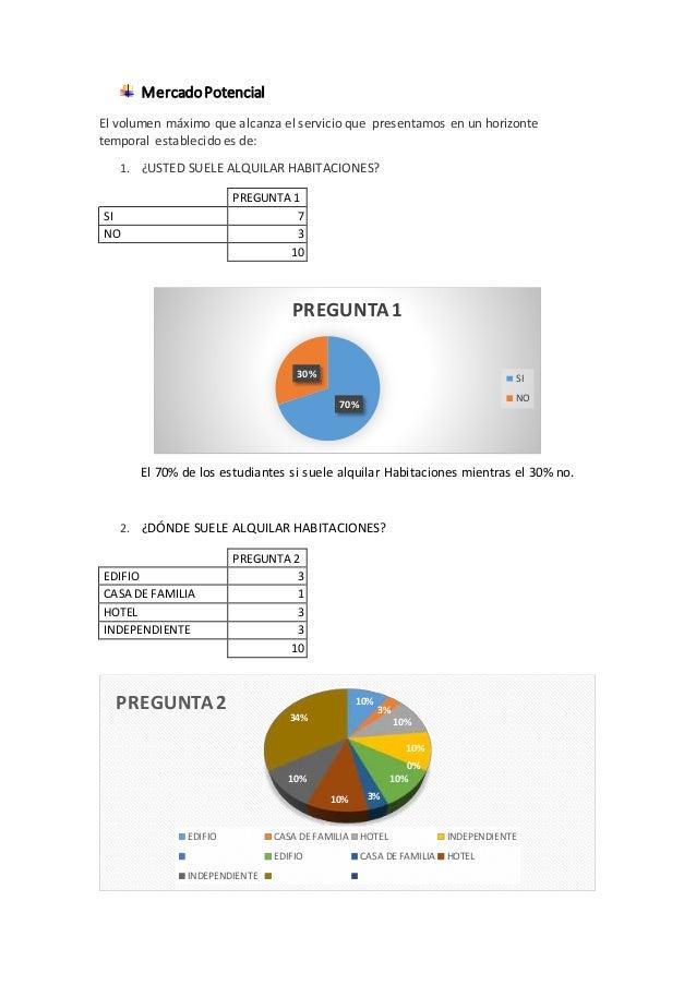 Determinación del mercado de objetivos Slide 2