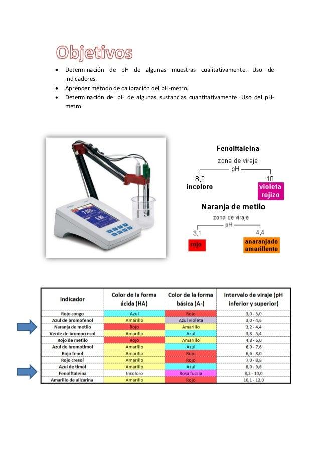 Determinacion de ph bioquimica Slide 3