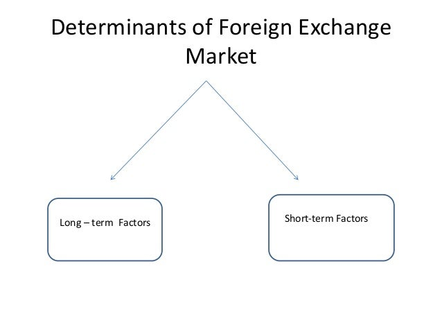 Determinants of forex