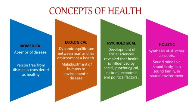 what are the factors affecting health