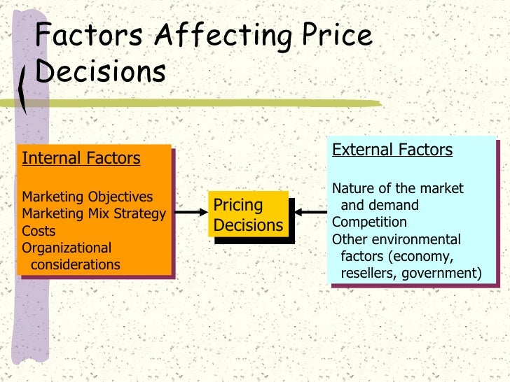 internal external factors affecting retail A company's pricing decisions are affected by both internal company factors and external internal factors affecting pricing retail, and industrial 9.