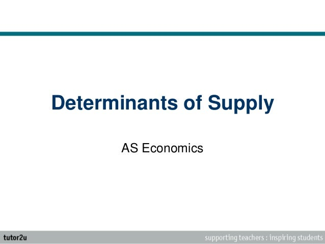Determinants of Supply AS Economics
