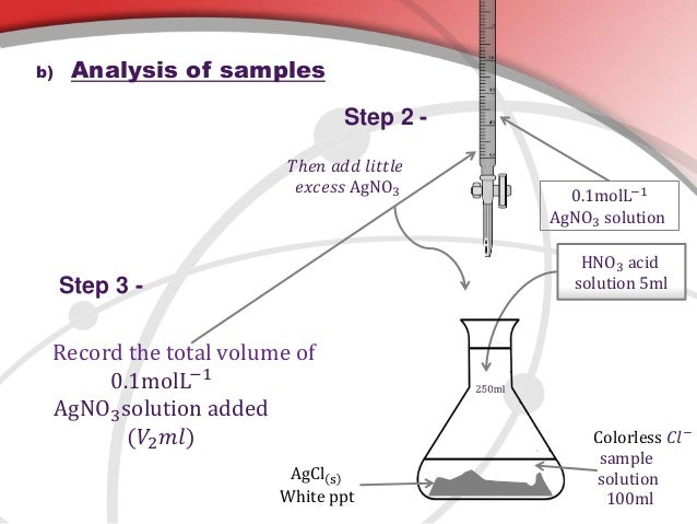determination of chlorides 1 experiment 4 fajans determination of chloride silver chloride is very insoluble in water addition of agno 3 to a solution containing chloride.