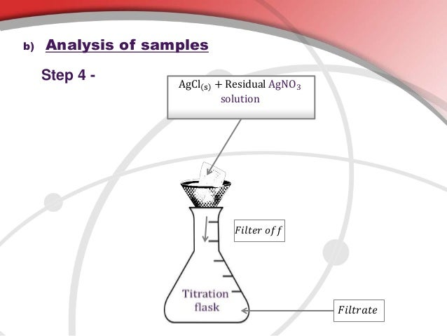 determination of chlorides The analysis committee of the ebc appointed p gjertsen and g a howard to  propose a method tor the determination of chloride in beer, etc chloride ions.