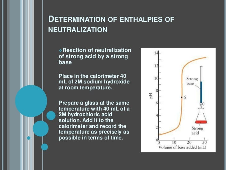 Determination of enthalpies of neutralization