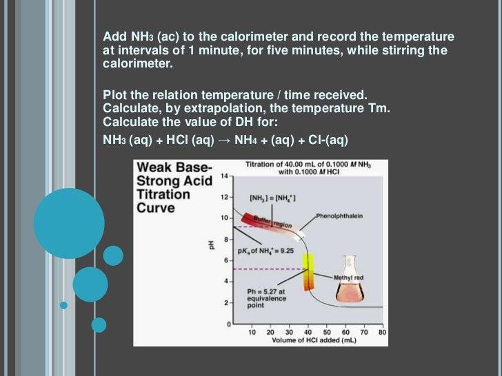 hydrochloric acid 3 essay