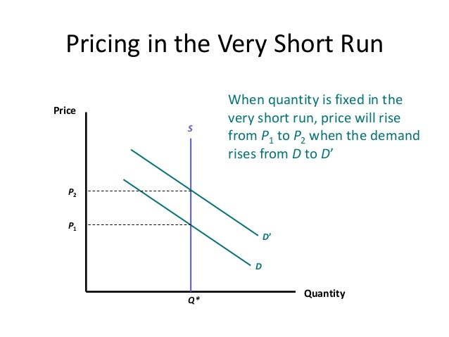 measuring short run and long run The short run [in economics] is a period of time in which the quantity of at least one input is fixed and the quantities of the other inputs can be variedthe long run is a period of time in which the quantities of all inputs can be varied.