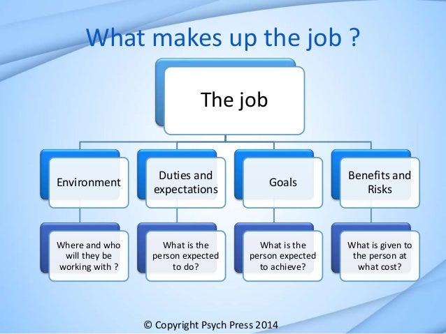Hiring better by determining 'job fit'