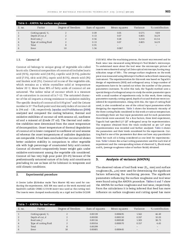 journal of materials processing technology 2 0 9 ( 2 0 0 9 ) 900–909 903 Table 6 – ANOVA for surface roughness S. no. Fact...