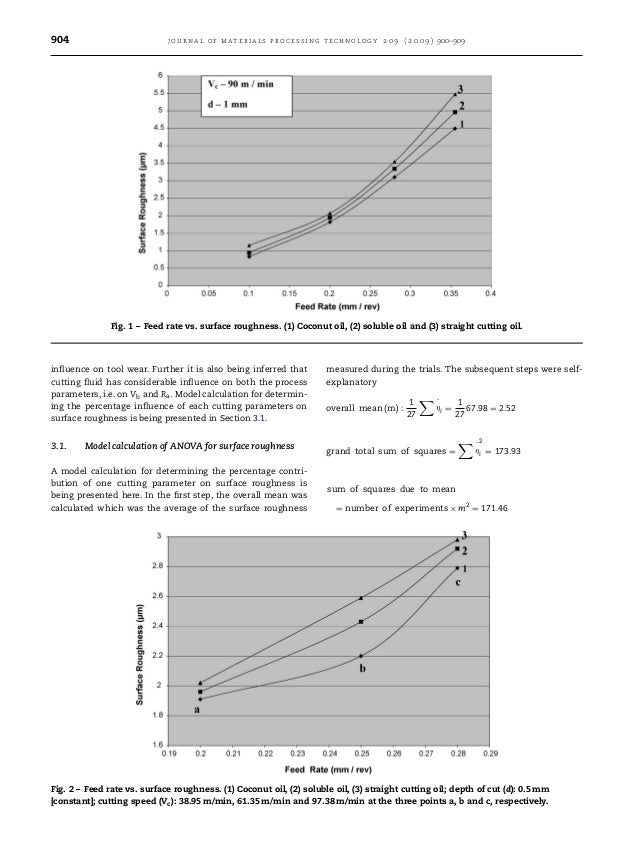 904 journal of materials processing technology 2 0 9 ( 2 0 0 9 ) 900–909 Fig. 1 – Feed rate vs. surface roughness. (1) Coc...