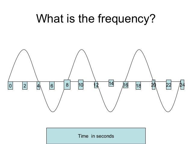 скачать торрент Frequency - фото 11