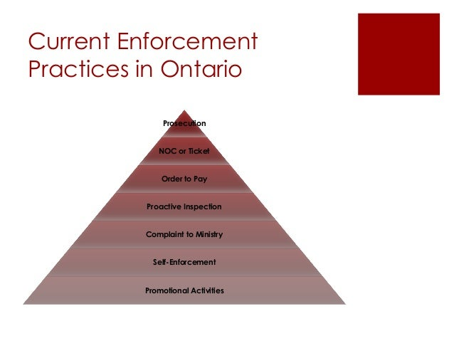 Current Enforcement Practices in Ontario Prosecution NOC or Ticket Order to Pay Proactive Inspection Complaint to Ministry...