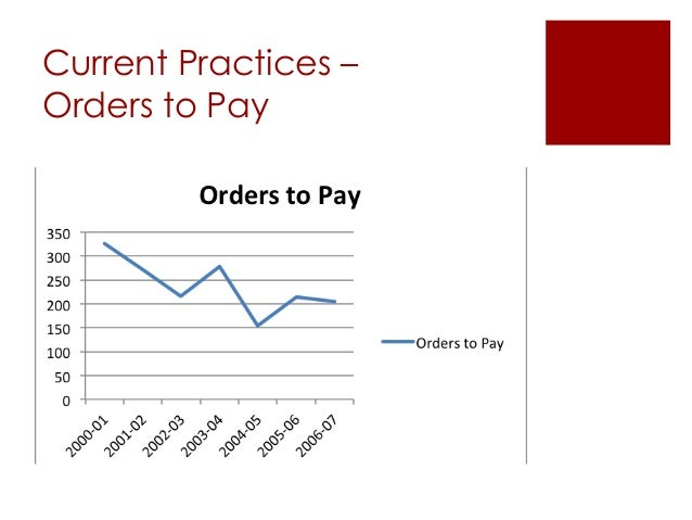 Current Practices – Orders to Pay