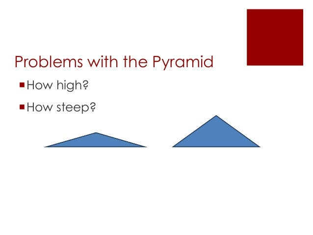 Problems with the Pyramid How high? How steep?